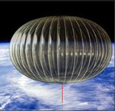 The Super Pressure Balloon